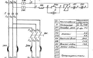 Какие преимущества токарного станка ДИП 300?