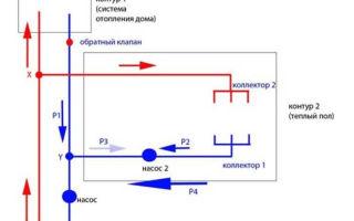 Как установить обратный клапан для отопления?