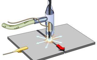 Какое оборудование для сварки алюминия полуавтоматом?