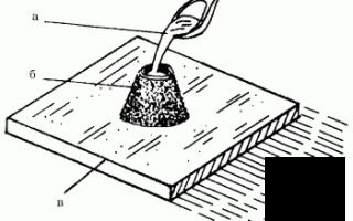Инструкция о том, как просверлить стекло