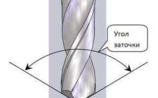 Какой угол для заточки сверла по металлу?