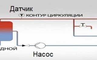 Как подобрать циркуляционный насос для ГВС?