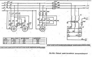 Какие характеристики листогибочной машины?