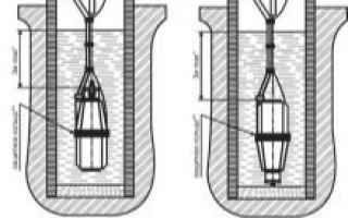 Какие характеристики вибрационного погружного насоса?