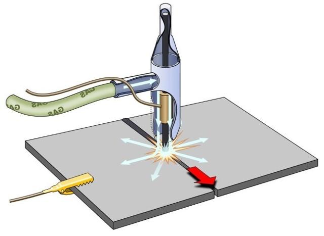 Сварка алюминия полуавтоматом – технология, оборудование, видео