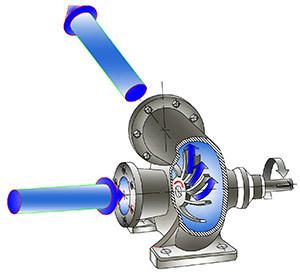 Консольный насос: технические характеристики, конструкция, обслуживание