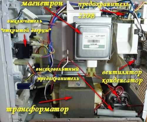 Точечная сварка своими руками из микроволновки – схема, видео, фото