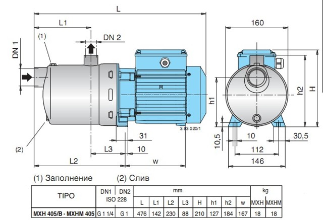 Вертикальные насосы центробежные (многоступенчатые, полупогружные и другие): принцип действия, характеристики