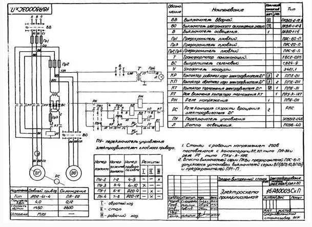 Токарный станок 1а616 – технические характеристики, паспорт