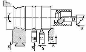 Канавочный резец - ГОСТ, виды, производители